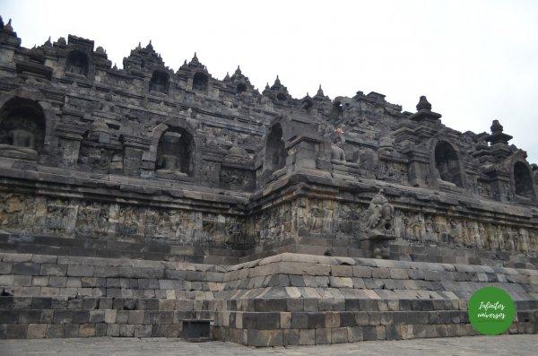 - Qué ver en la Isla de Java (Indonesia) que ver en java indonesia que ver