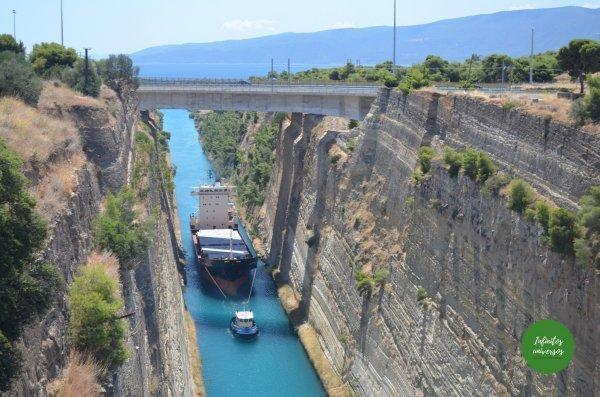 Canal de Corinto - Qué ver en el Peloponeso  - Grecia en 10 días